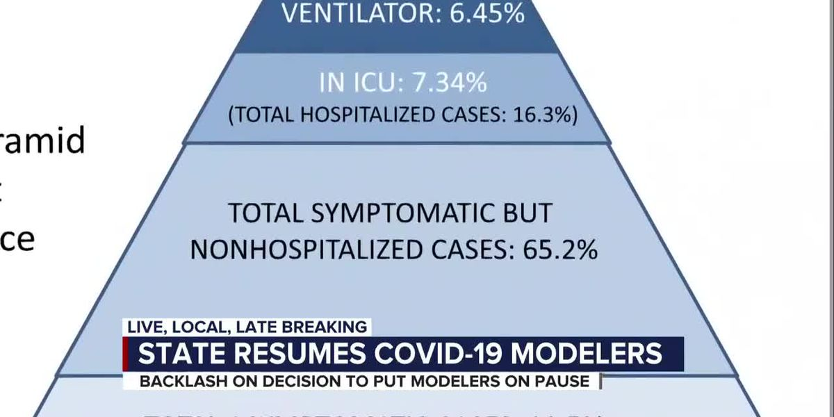 State health department reverses stance on COVID-19 modeling research