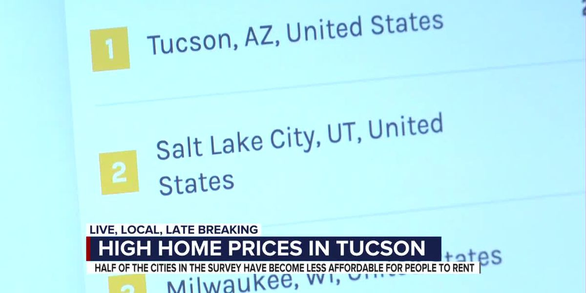 Tucson ranked world's worst for property affordability, study finds