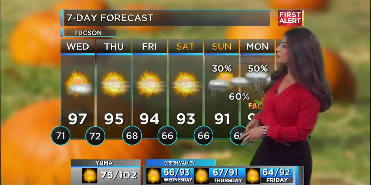 KOLD Tuesday Sept. 17 Forecast