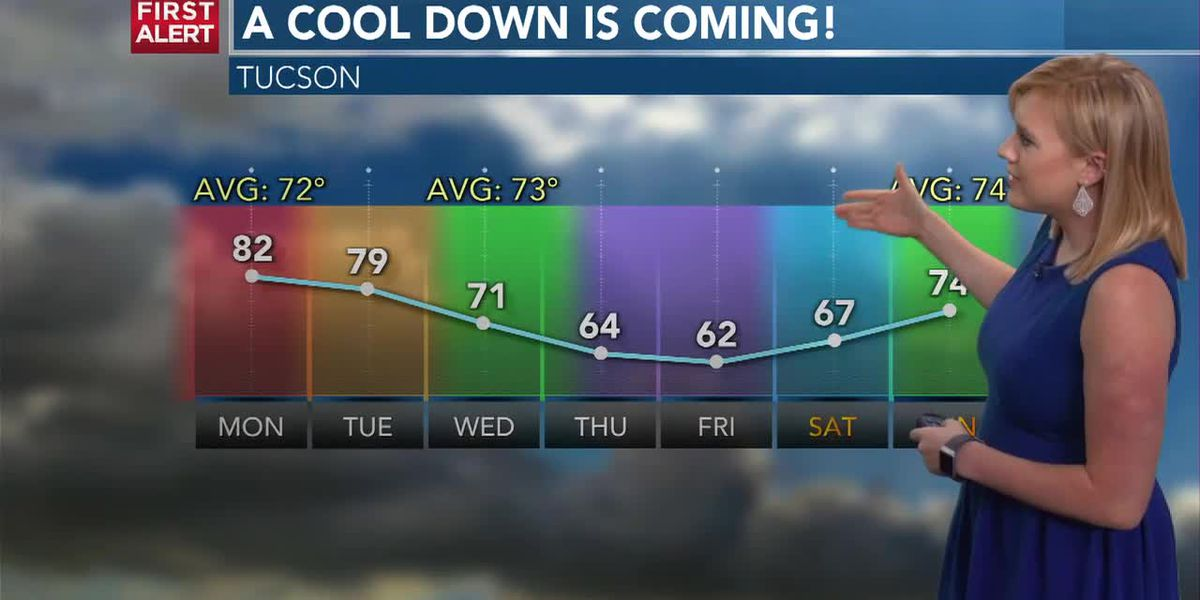 KOLD First Alert forecast, Monday afternoon, March 8