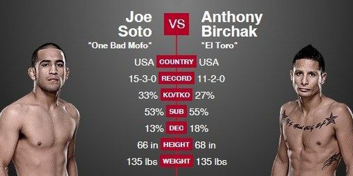 Birchak heads back to the Octagon