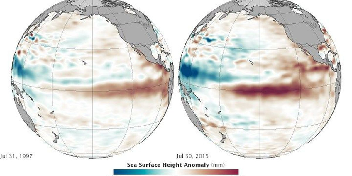 This year's El Niño versus the last powerful one in 1997/98