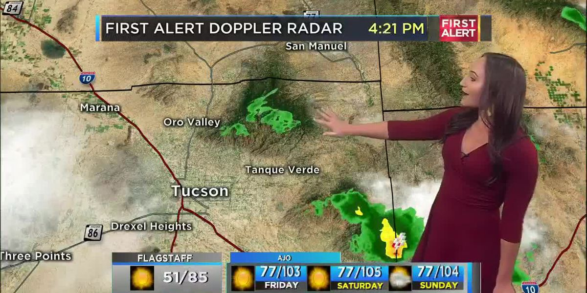 KOLD Thursday July 18 Forecast