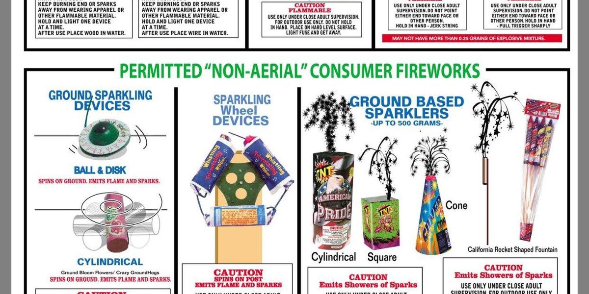 Things to know before setting off fireworks