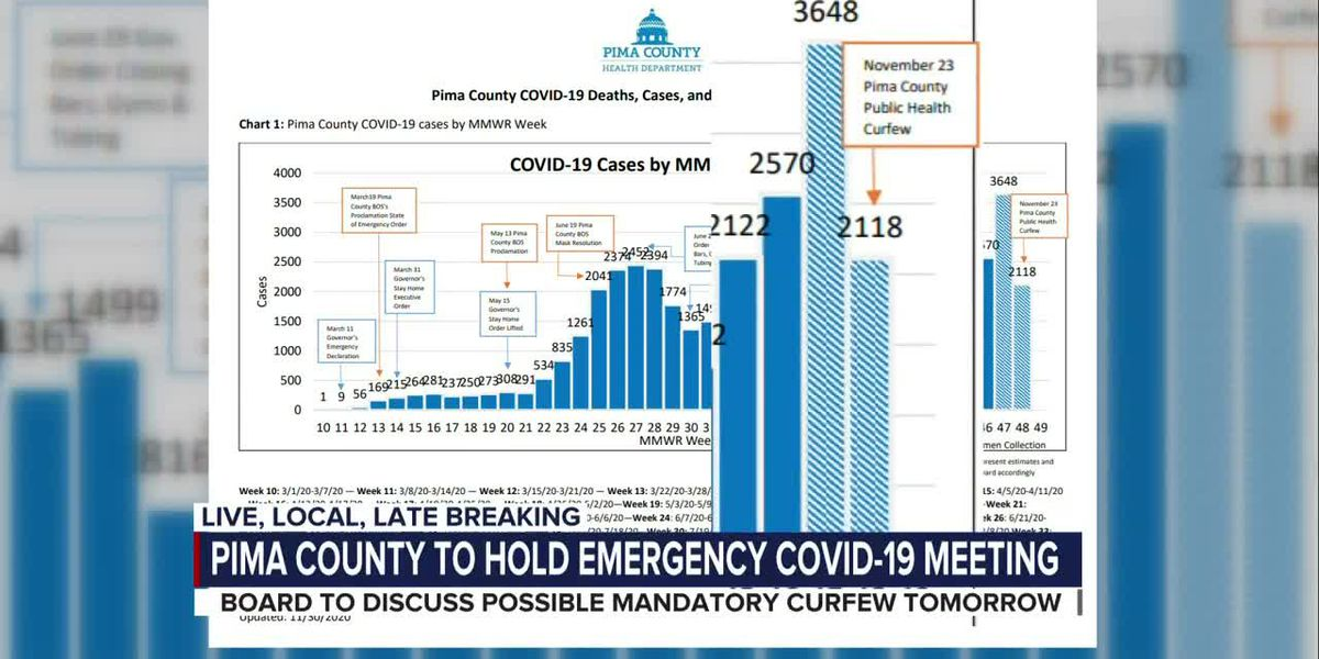 County to hold emergency meeting to counter rise in COVID-19 cases