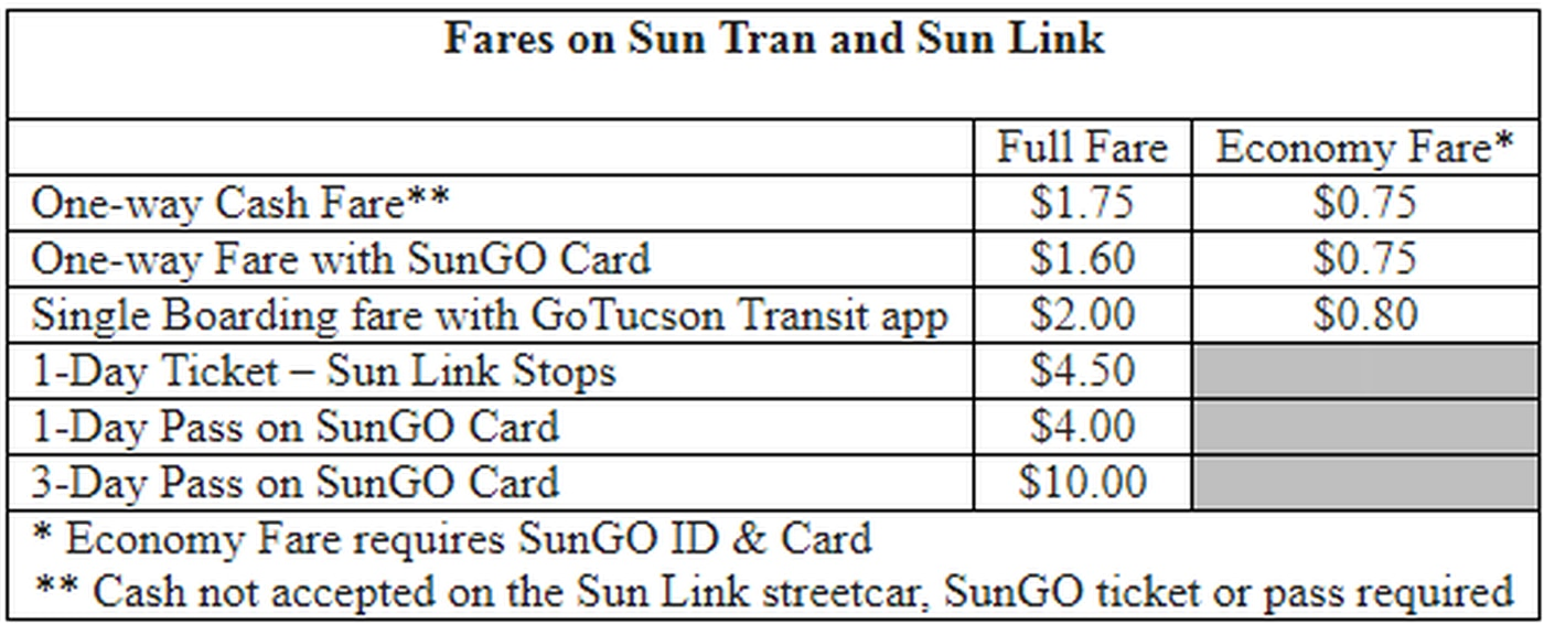 Sun Tran , Sun Link offering easy transportation to the 4th