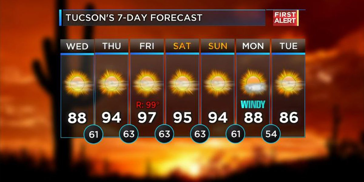 KOLD early morning forecast, Wednesday, April 24