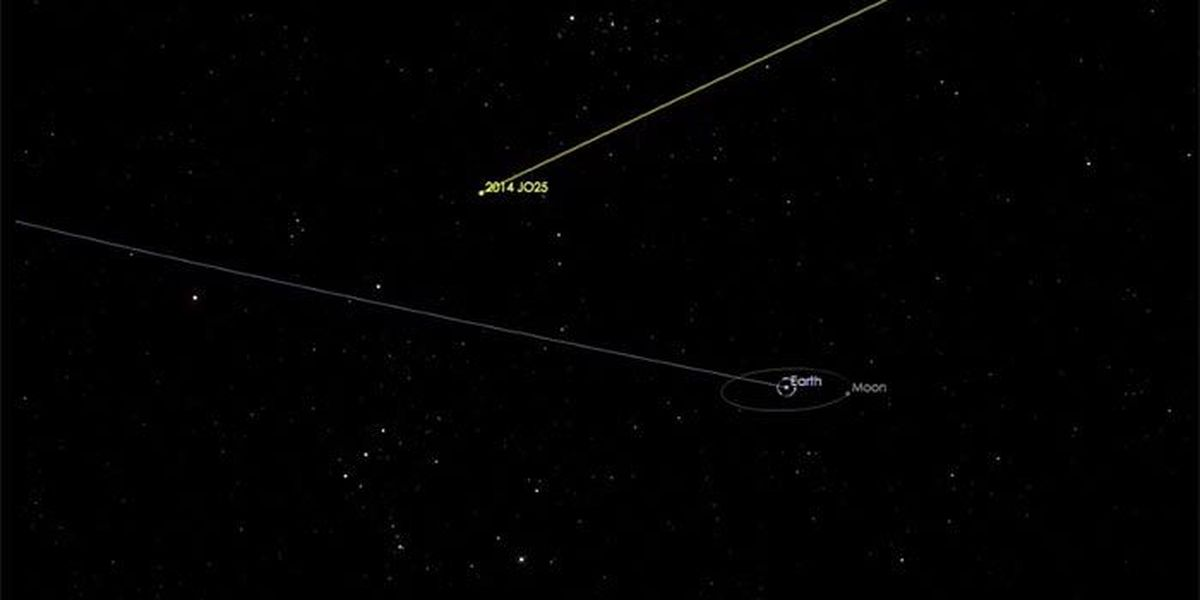 Mt. Lemmon astronomers anticipate fly-by of asteroid they discovered