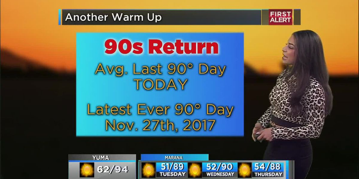 FIRST ALERT FORECAST: More beautiful weather ahead!!