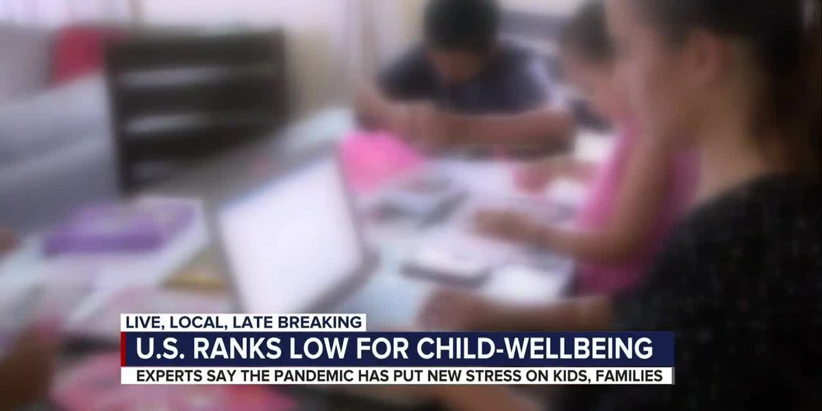Report says U.S. ranks low for child well-being
