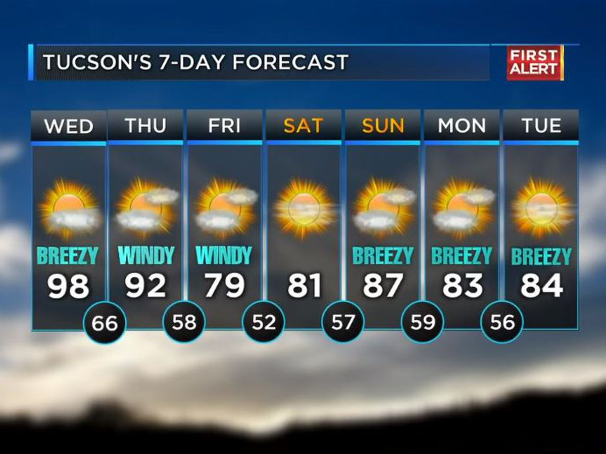KOLD early morning forecast, Wednesday, May 15