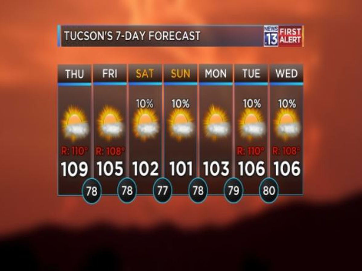 WATCH OUT! Excessive heat on tap for Tucson