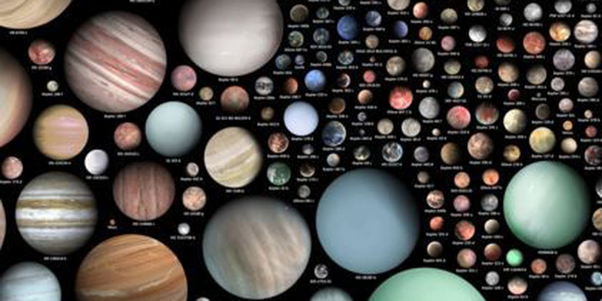 New map shows exoplanets and size compared to Earth