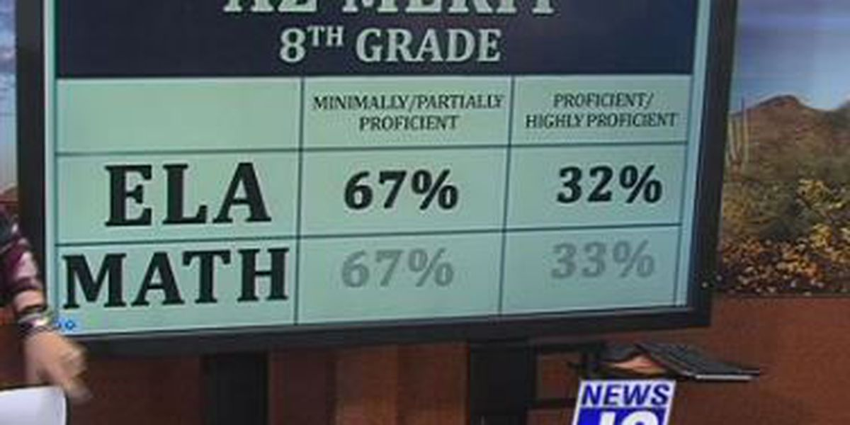 AZ standardized tests questioned after alarming results