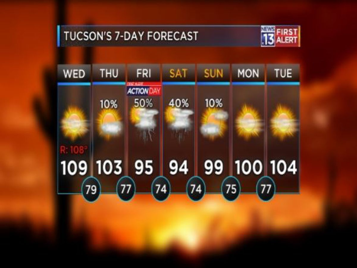 EXCESSIVE HEAT WARNING: Record heat remains in Tucson forecast