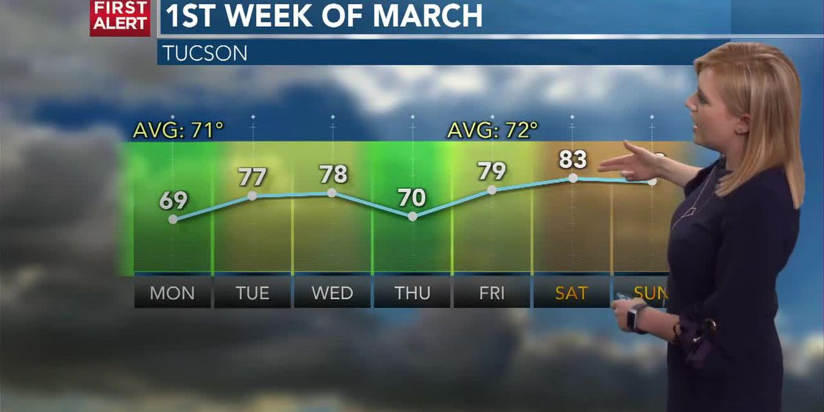 KOLD First Alert forecast, Monday afternoon March 1