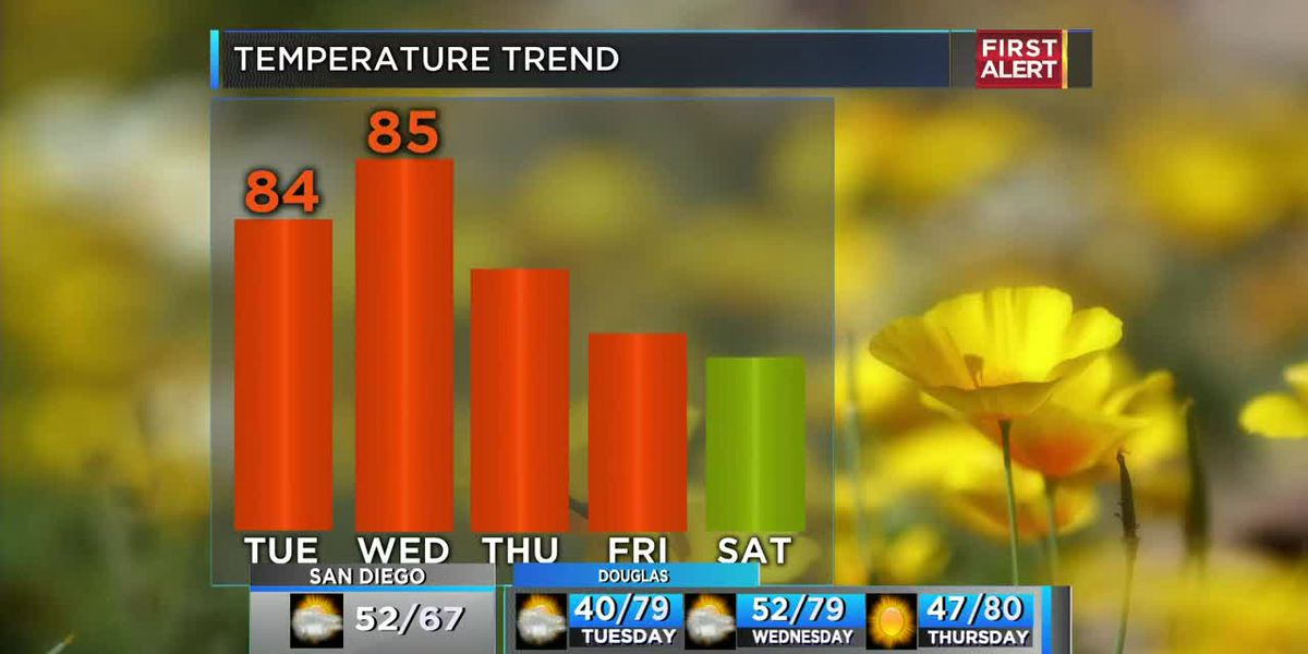 KOLD March 30 forecast